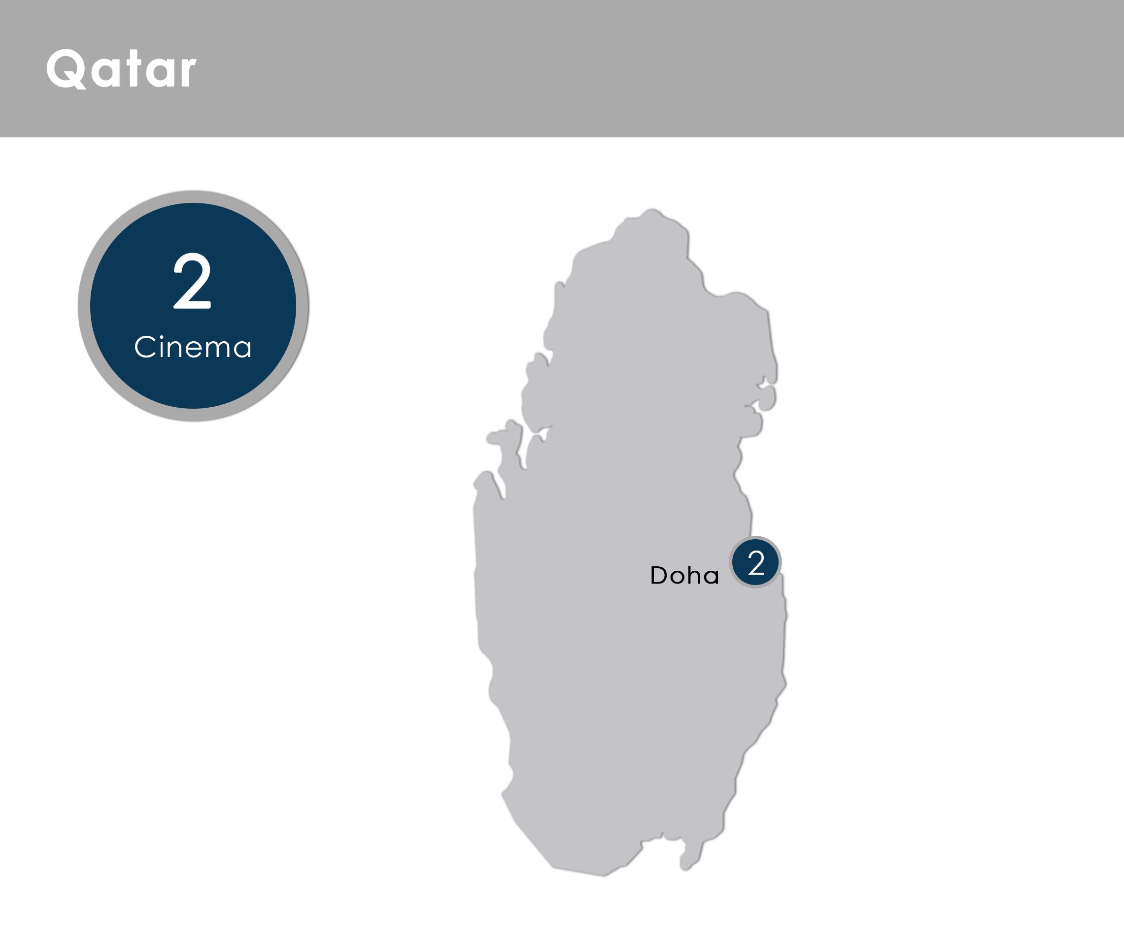 Motivate Val Morgan Qatar Cinemas - Map