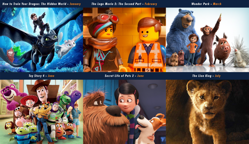 Animation Movies Appeal to Audiences of All Ages