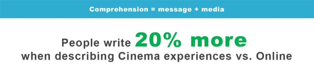 Slide 5 - Cinema A Superhero Medium 2018