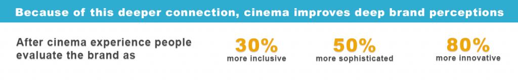Slide 9 - Cinema A Superhero Medium 2018