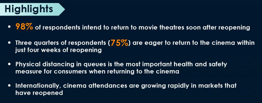 VOX Cinemas Research