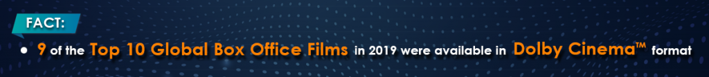 Fact - 2019 Dolby Cinema Format Movies